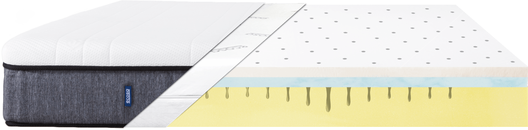 Side view of Ecosa mattress layers