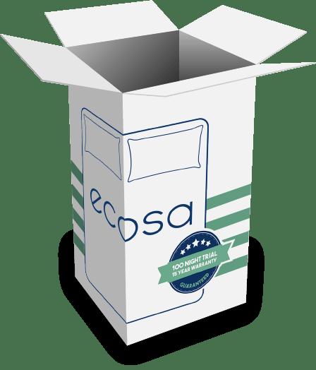 The Ecosa Mattress
